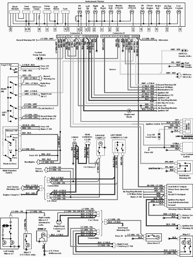Diagram 2017 Ford Ranger Workshop Wiring Diagram Full Version Hd Quality Wiring Diagram Bizschematics2b Angelux It
